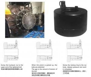hydraulic nut 1